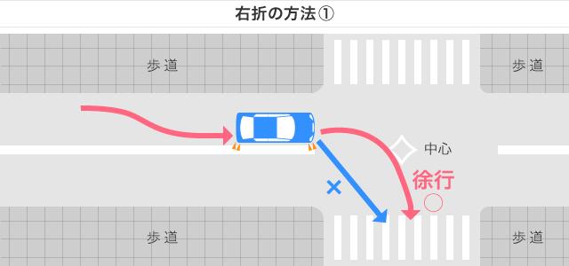右折の方法1